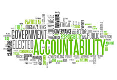 Word Cloud Accountability. Word Cloud with Accountability related tags Royalty Free Stock Image