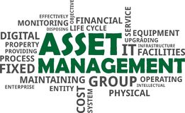Free Word Cloud - Asset Management Royalty Free Stock Image - 81462596