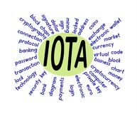 A word cloud associated with iota. On a white background ,  word iota in the middle Stock Image