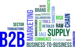 Word cloud - b2b. A word cloud of business-to-business related items Stock Image