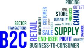 Word cloud - b2c Royalty Free Stock Photo