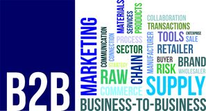 Word cloud - b2b. A word cloud of business to business related items Stock Photos