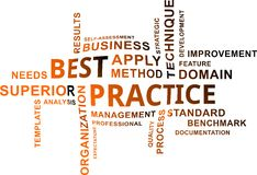 Word cloud - best practice. A word cloud of best practice related items royalty free illustration