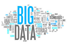 Word Cloud Big Data. Word Cloud with Big Data related tags Royalty Free Stock Image