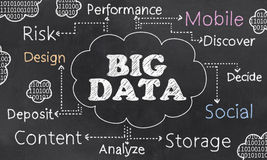 Word Cloud with Big Data Stock Photography