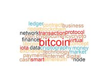 Word cloud of bitcoin, cryptocurrency, virtual money isolated. Word cloud of bitcoin, cryptocurrency, virtual money and transactions isolated. The word `bitcoin royalty free stock photography