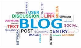 Word cloud - blog Royalty Free Stock Image