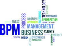 Word cloud - bpm Royalty Free Stock Photography