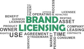 Word cloud - brand licensing Royalty Free Stock Photos
