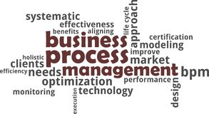 Word cloud - business process management Stock Photos