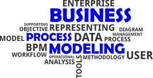 Word cloud - business process modeling Royalty Free Stock Photo