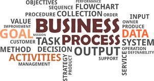 Word cloud - business process Stock Image