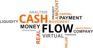 Word cloud - cash flow Royalty Free Stock Photos