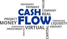 Word cloud - cash flow Stock Photography