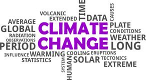 Word cloud - climate change. A word cloud of climate change related items Royalty Free Stock Photos