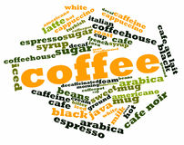 Word cloud for Coffee. Abstract word cloud for Coffee with related keywords and terms Royalty Free Stock Photos