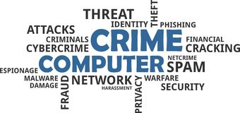 Word cloud - computer crime. A word cloud of computer crime related items Royalty Free Stock Image