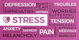 Stress, Depression, Anxiety - Word Cloud vector illustration