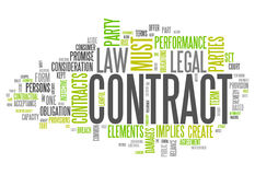 Word Cloud Contract. Word Cloud with Contract related tags Royalty Free Stock Photography