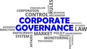 Word cloud - corporate governance Stock Images