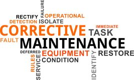 Word cloud - corrective maintenance Royalty Free Stock Image