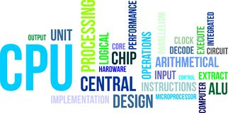 Word cloud - cpu Royalty Free Stock Photo