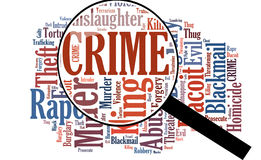 Word cloud of Crime Royalty Free Stock Photo