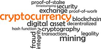 Word cloud - cryptocurrency Royalty Free Stock Photo
