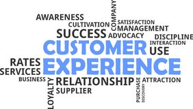 Word cloud - customer experience Stock Photography