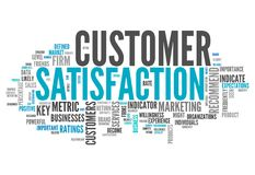Word Cloud Customer Satisfaction. Word Cloud with Customer Satisfaction related tags Royalty Free Stock Photos