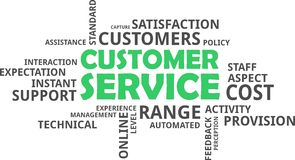 Word cloud - customer service. A word cloud of customer service related items Royalty Free Stock Photography
