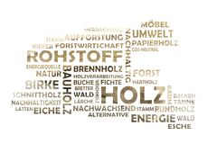 Word cloud cut out of relevant german keywords to the main word wood. Word cloud cut out with wood as background and relevant german keywords on the subject of stock photo