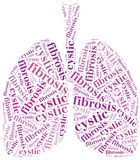 Word cloud cystic fibrosis related in shape of Lungs. Stock Images