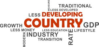 Word cloud - developing country. A word cloud of developing country related items vector illustration