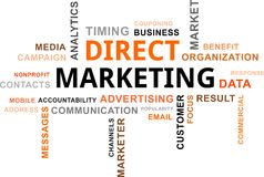 Word cloud - direct marketing Royalty Free Stock Image
