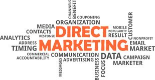 Word cloud - direct marketing Royalty Free Stock Photography