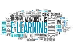 Word Cloud E-Learning. Word Cloud with E-Learning related tags Stock Image