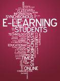 Word Cloud E-Learning. Word Cloud with E-Learning related tags Royalty Free Stock Images