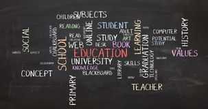 Word cloud education learning student graphic typography animation. Learning knowledge and skill development through school training and education blackboard stock illustration