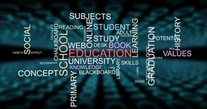 Word cloud education learning student graphic typography animation. Learning knowledge and skill development through school training and education word cloud royalty free illustration