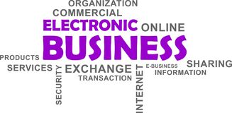 Word cloud - electronic business Stock Image