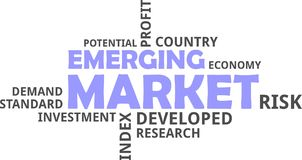 Word cloud - emerging market. A word cloud of emerging market related items royalty free illustration