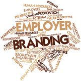 Word cloud for Employer Branding. Abstract word cloud for Employer Branding with related tags and terms Royalty Free Stock Image