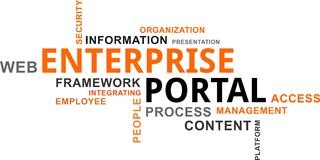 Word cloud - enterprise portal. A word cloud of enterprise portal related items Royalty Free Stock Photography