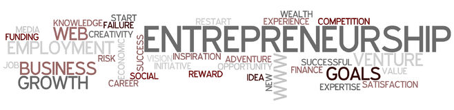 Word Cloud Entrepreneurship. A Wordcloud showing many Tags of a Topic Royalty Free Stock Photo