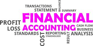 Word cloud - financial accounting. A word cloud of financial accounting related items Stock Photo