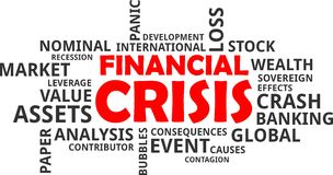 Word cloud - financial crisis. A word cloud of financial crisis related items Royalty Free Stock Images