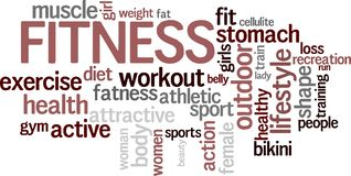 Word cloud Fitness