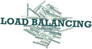 Word Cloud For Load Balancing Royalty Free Stock Image