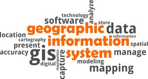 Word cloud - geographic information system. A word cloud of geographic information system related items stock illustration